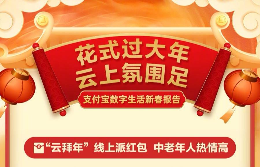 支付宝:今年春节参与线上红包用户数增长近270%