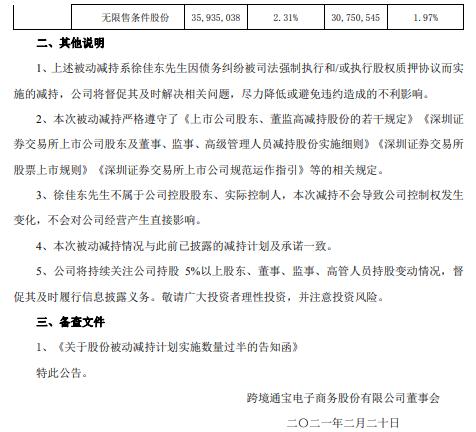 欧亿平台开户跨境通:股东徐佳东被动减持计划实施数量过半
