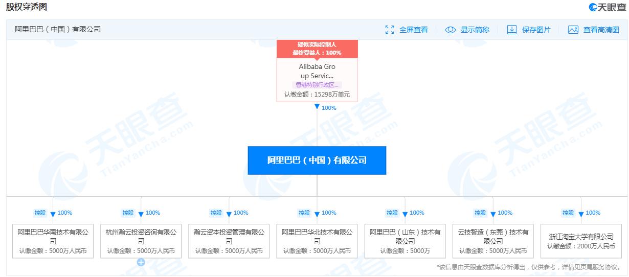 "oe欧亿官方平台登陆阿里巴巴公开""检测图片中兴趣点的方法和系统""专利"