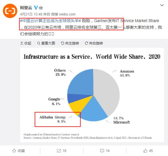 欧亿平台登录注册阿里云与广东农信成立联合培训认证中心