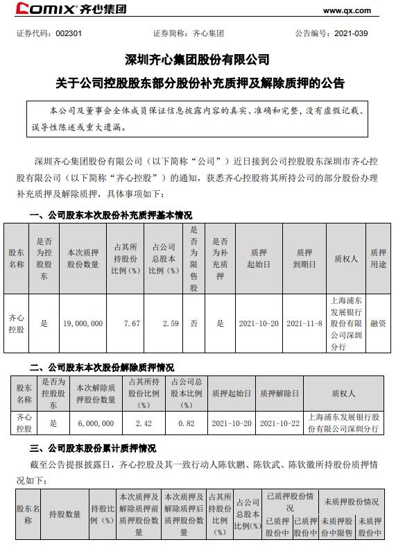 齐心集团:齐心控股质押1900万股股份 解除质押股份占比2.42%